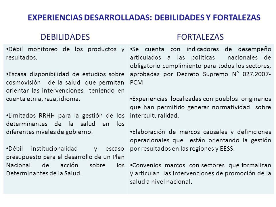 MESAS TEMATICAS DE LUCHA CONTRA LA POBREZA EXPERIENCIAS DESARROLLADAS: DEBILIDADES Y FORTALEZAS DEBILIDADESFORTALEZAS Débil monitoreo de los productos