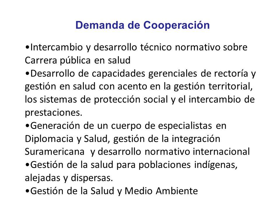 Demanda de Cooperación Intercambio y desarrollo técnico normativo sobre Carrera pública en salud Desarrollo de capacidades gerenciales de rectoría y g