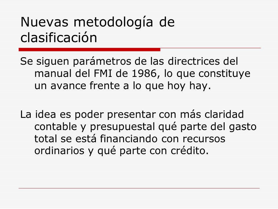 Nuevas metodología de clasificación Se siguen parámetros de las directrices del manual del FMI de 1986, lo que constituye un avance frente a lo que hoy hay.