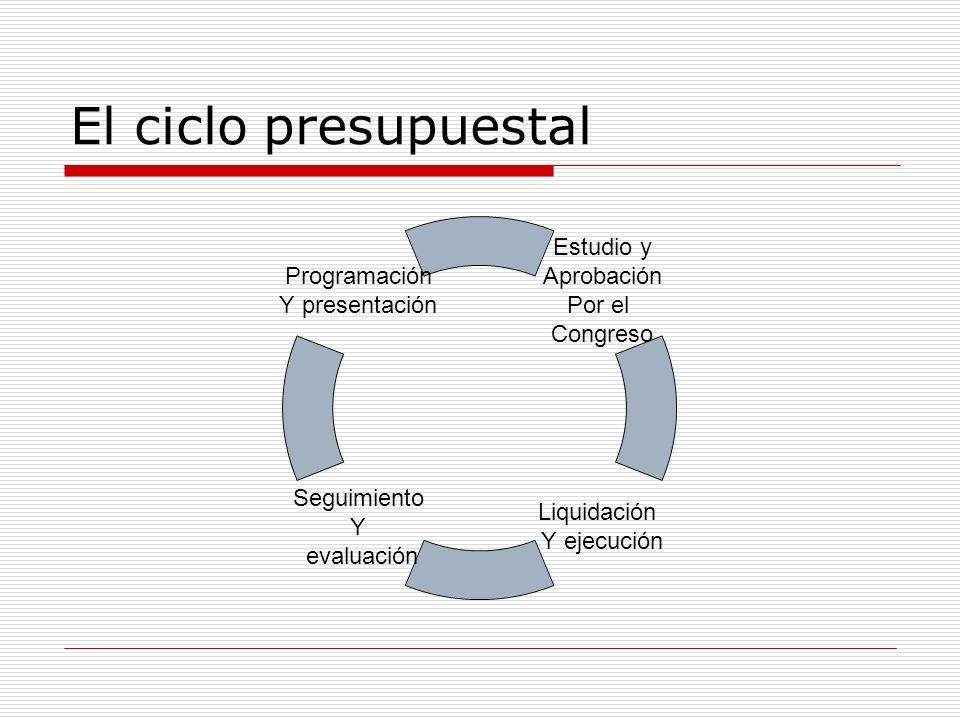 El ciclo presupuestal Estudio y Aprobación Por el Congreso Liquidación Y ejecución Seguimiento Y evaluación Programación Y presentación