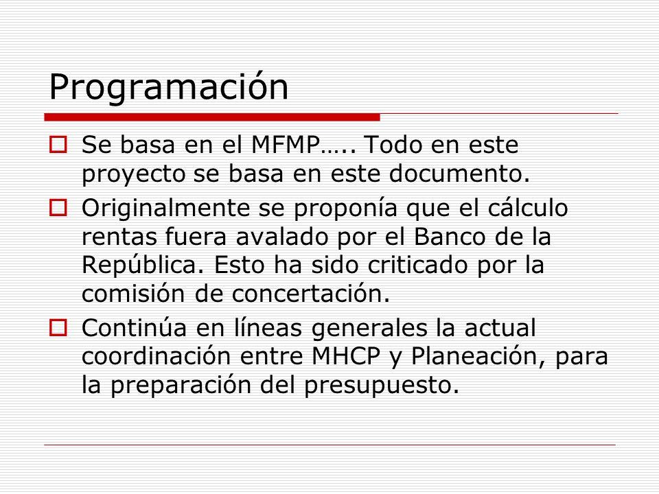 Programación Se basa en el MFMP….. Todo en este proyecto se basa en este documento.