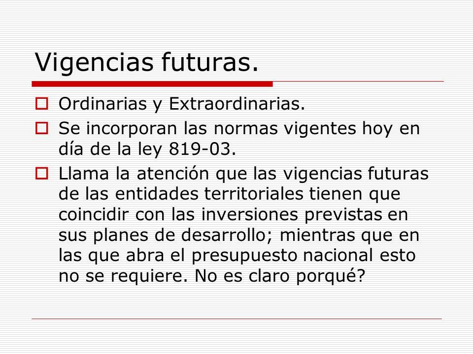 Vigencias futuras. Ordinarias y Extraordinarias.