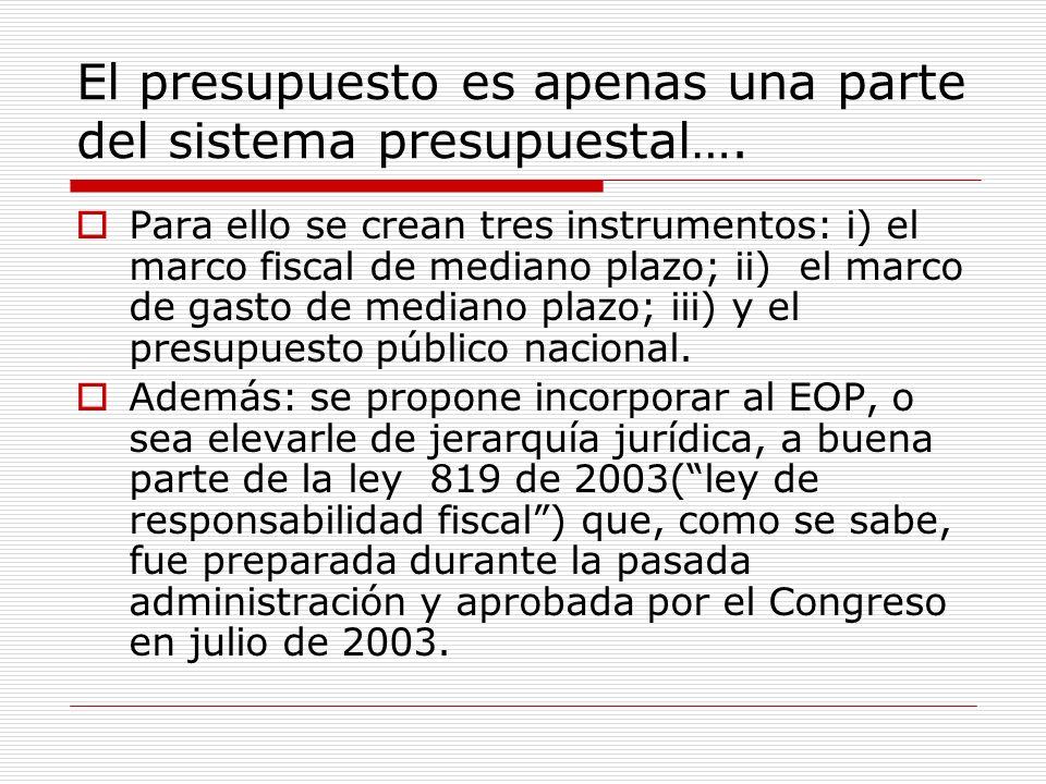 El presupuesto es apenas una parte del sistema presupuestal….