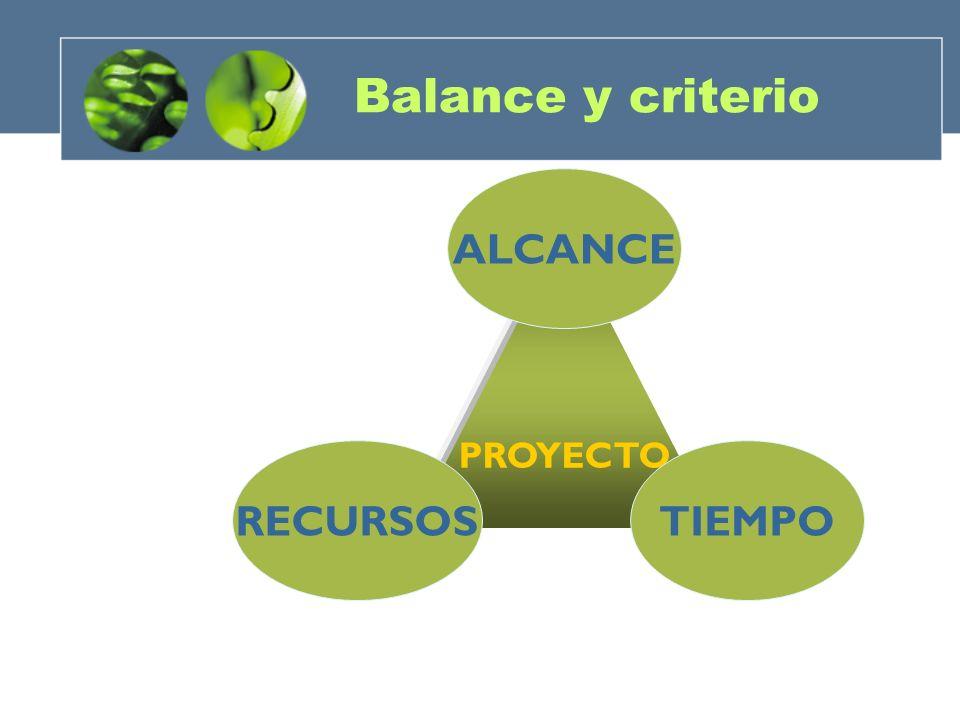 PROYECTO ALCANCE RECURSOSTIEMPO Balance y criterio