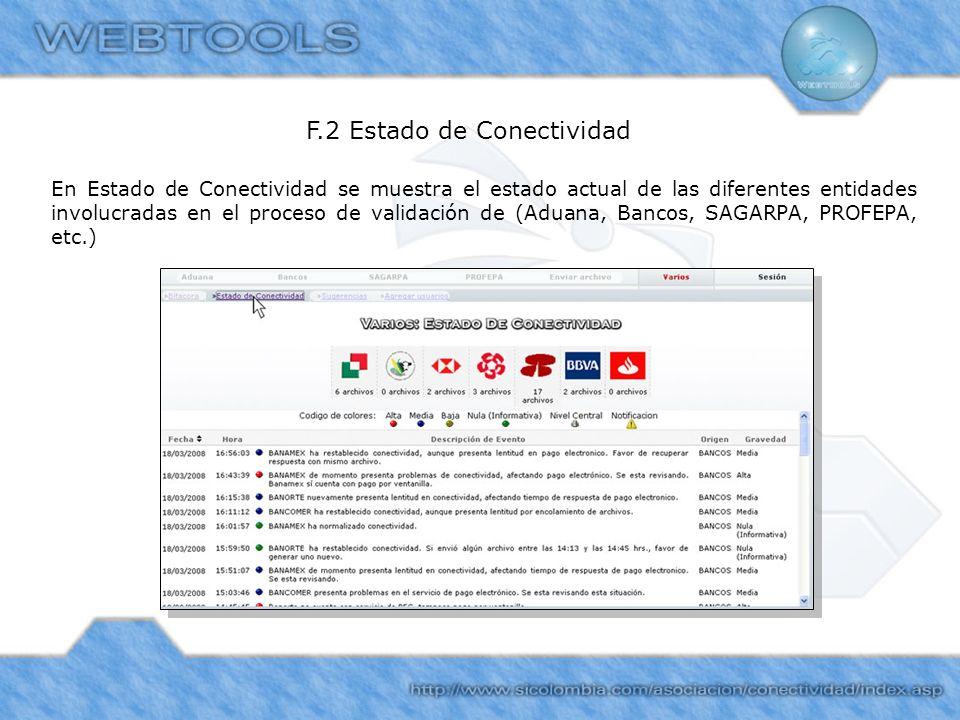 En Estado de Conectividad se muestra el estado actual de las diferentes entidades involucradas en el proceso de validación de (Aduana, Bancos, SAGARPA