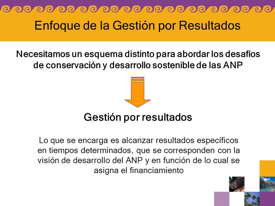 Ventajas del enfoque Dinamiza las capacidades de los responsables de las ANP para resolver problemas.