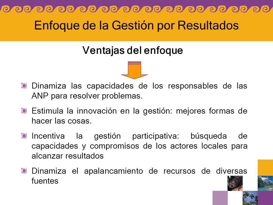 Ventajas del enfoque Dinamiza las capacidades de los responsables de las ANP para resolver problemas. Estimula la innovación en la gestión: mejores fo