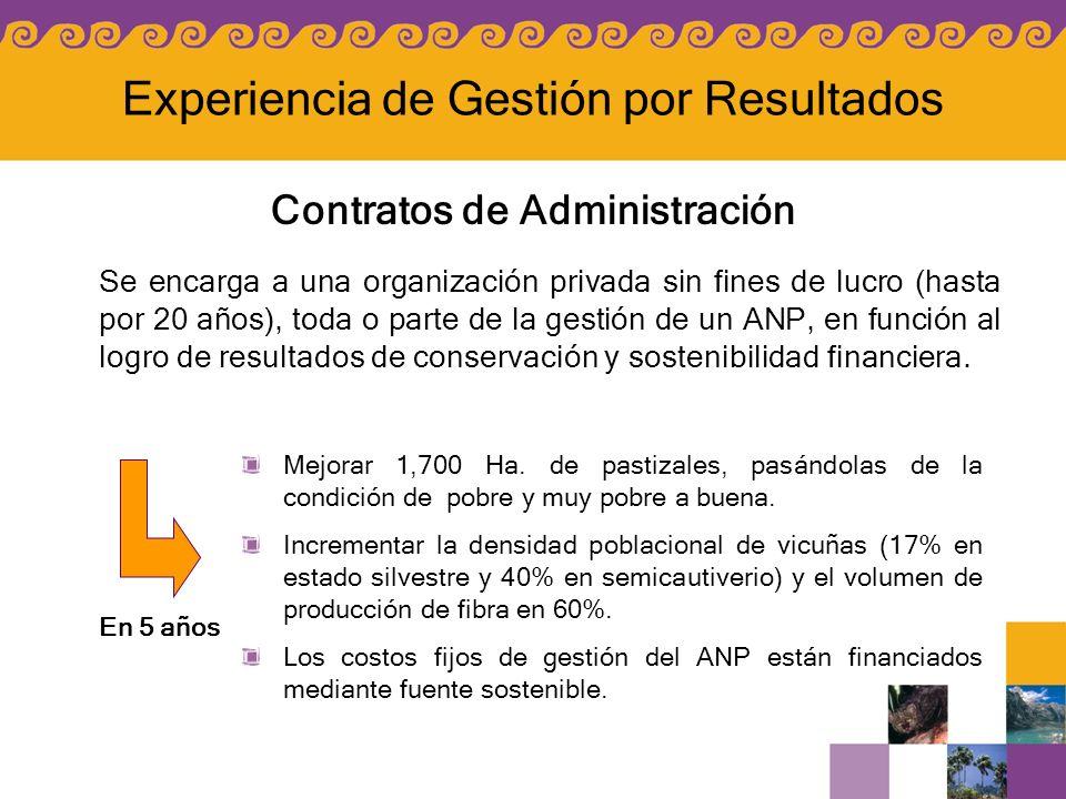 Contratos de Administración Se encarga a una organización privada sin fines de lucro (hasta por 20 años), toda o parte de la gestión de un ANP, en fun