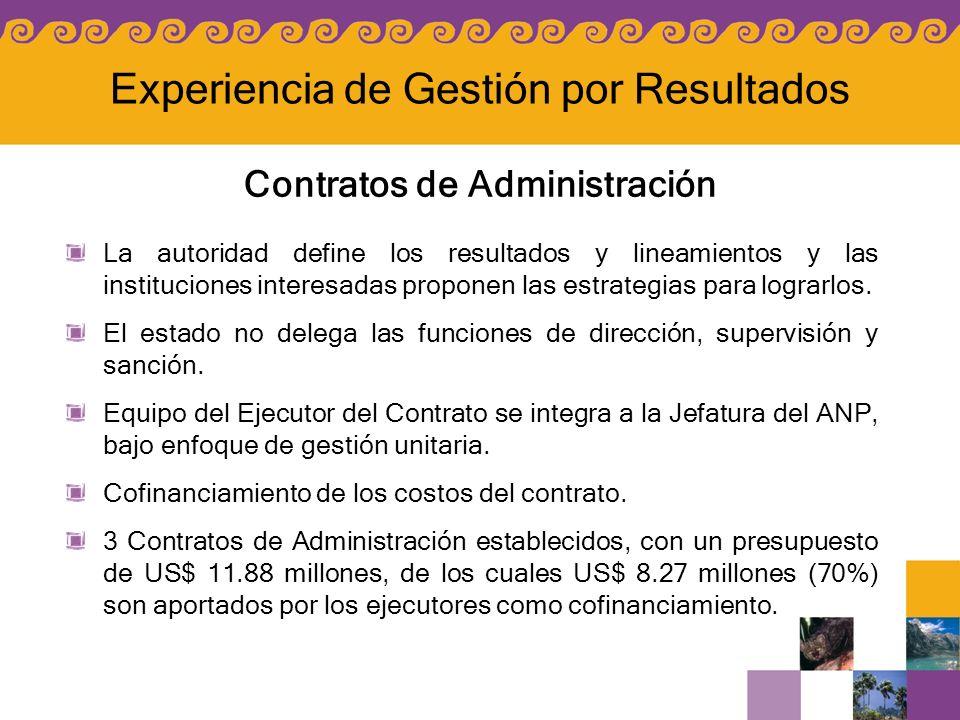 Contratos de Administración La autoridad define los resultados y lineamientos y las instituciones interesadas proponen las estrategias para lograrlos.