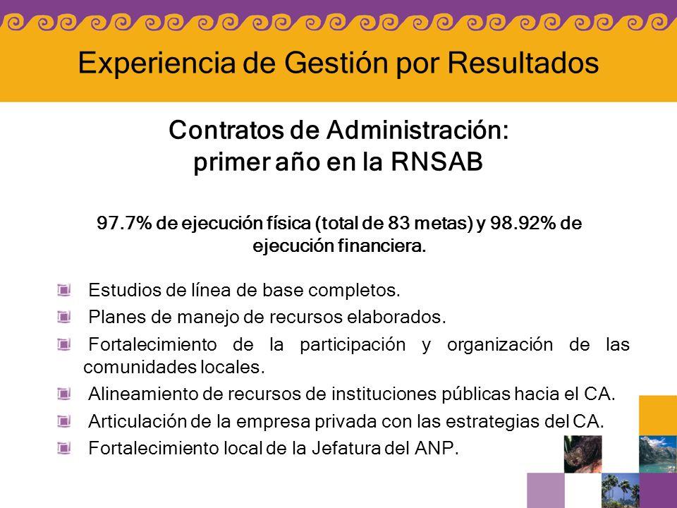 97.7% de ejecución física (total de 83 metas) y 98.92% de ejecución financiera. Estudios de línea de base completos. Planes de manejo de recursos elab