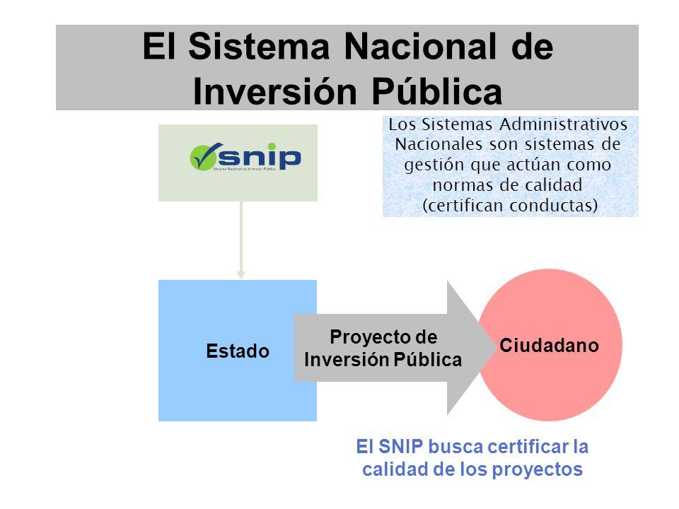 Estado Ciudadano Proyecto de Inversión Pública El SNIP busca certificar la calidad de los proyectos El Sistema Nacional de Inversión Pública Los Sistemas Administrativos Nacionales son sistemas de gestión que actúan como normas de calidad (certifican conductas)