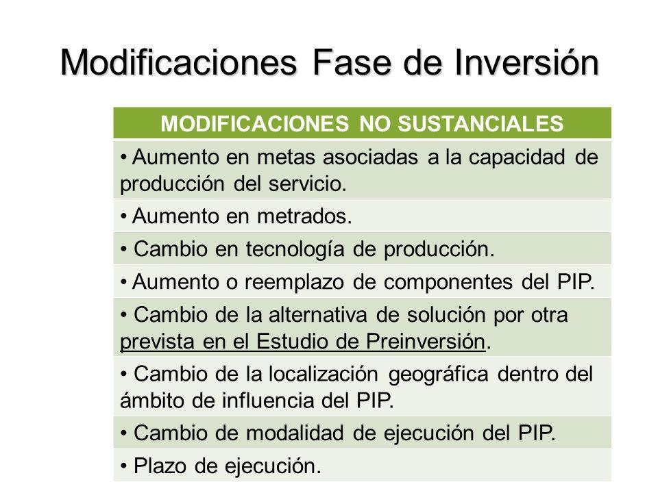 Modificaciones Fase de Inversión MODIFICACIONES NO SUSTANCIALES Aumento en metas asociadas a la capacidad de producción del servicio.