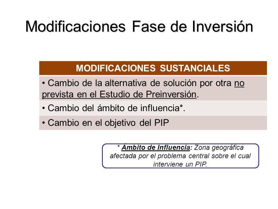 Modificaciones Fase de Inversión MODIFICACIONES SUSTANCIALES Cambio de la alternativa de solución por otra no prevista en el Estudio de Preinversión.