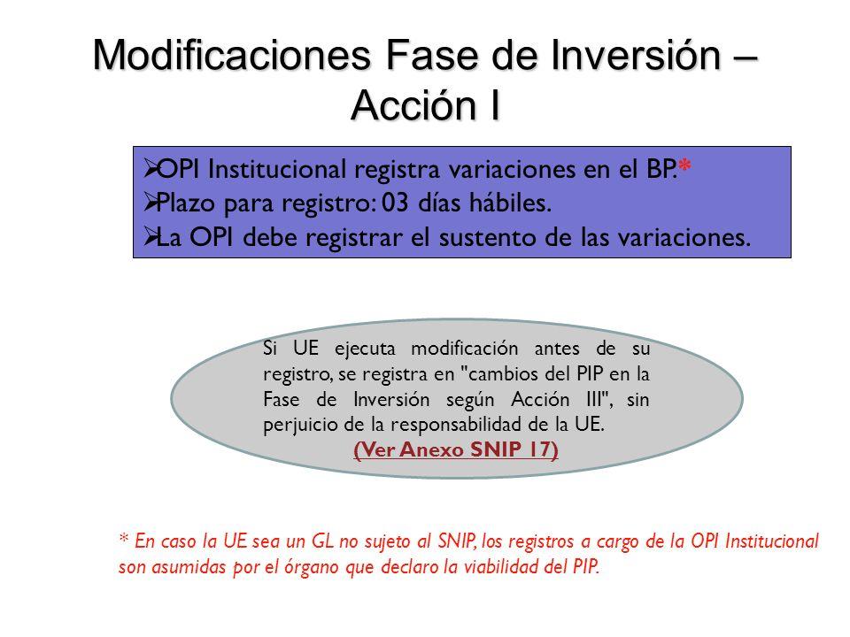 Modificaciones Fase de Inversión – Acción I OPI Institucional registra variaciones en el BP.* Plazo para registro: 03 días hábiles.