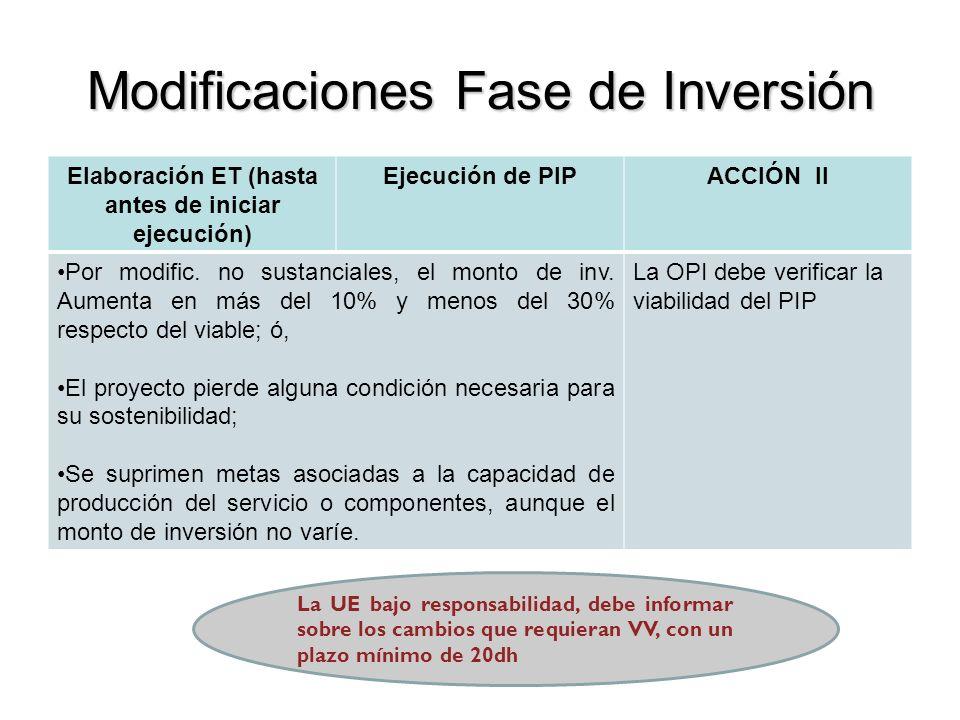 Modificaciones Fase de Inversión Elaboración ET (hasta antes de iniciar ejecución) Ejecución de PIPACCIÓN II Por modific.