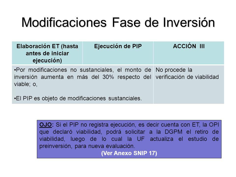 Modificaciones Fase de Inversión Elaboración ET (hasta antes de iniciar ejecución) Ejecución de PIPACCIÓN III Por modificaciones no sustanciales, el monto de inversión aumenta en más del 30% respecto del viable; o, El PIP es objeto de modificaciones sustanciales.
