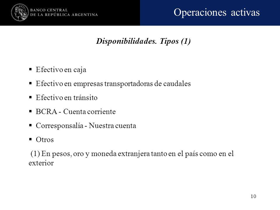 Operaciones activas 9 Disponibilidades Comprende aquellos activos que poseen poder cancelatorio legal ilimitado y otros con similares características