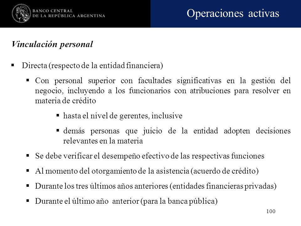 Operaciones activas 99 Vinculación personal Directa (respecto de la entidad financiera) Con miembros titulares del Directorio (entidades constituidas
