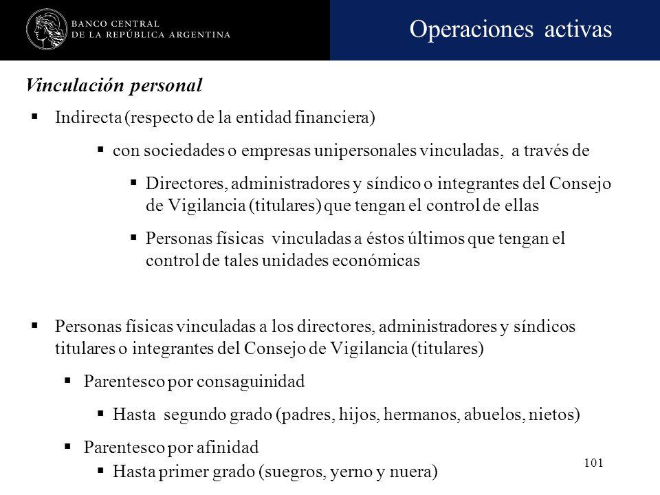 Operaciones activas 100 Vinculación personal Directa (respecto de la entidad financiera) Con personal superior con facultades significativas en la ges