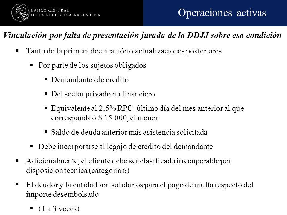 Operaciones activas 101 Indirecta (respecto de la entidad financiera) con sociedades o empresas unipersonales vinculadas, a través de Directores, admi
