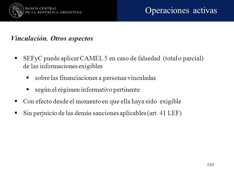 Operaciones activas 102 Vinculación por falta de presentación jurada de la DDJJ sobre esa condición Tanto de la primera declaración o actualizaciones