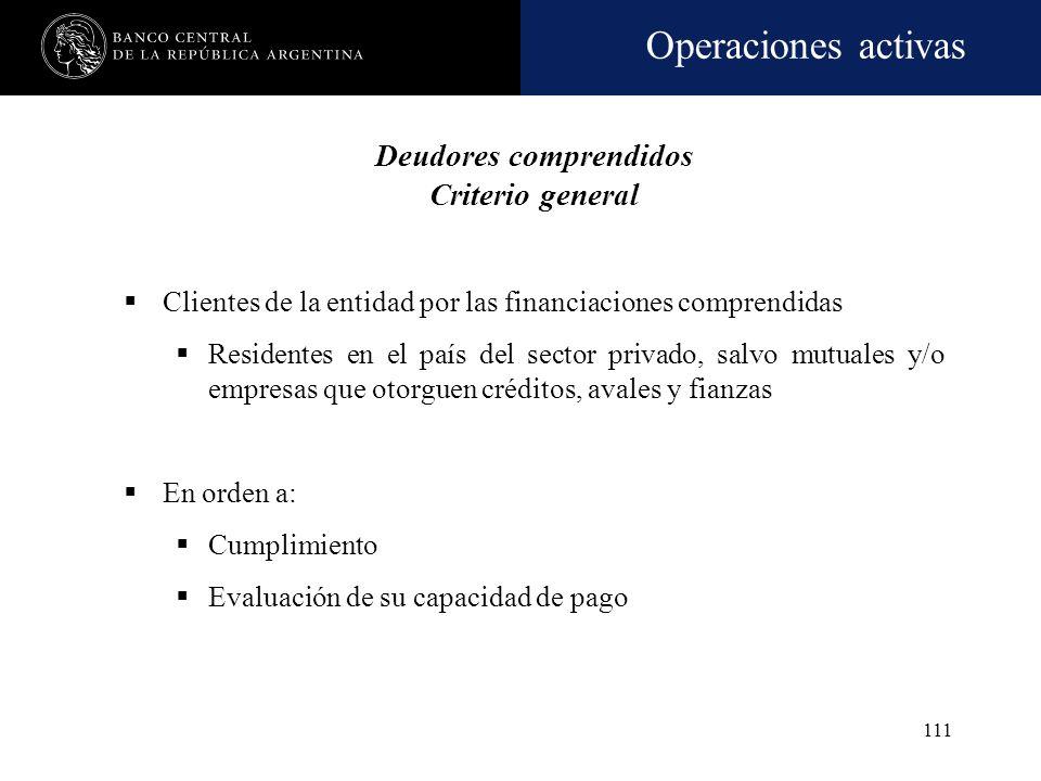 Operaciones activas 110 Clasificación de deudores, previsiones mínimas por riesgo de incobrabilidad