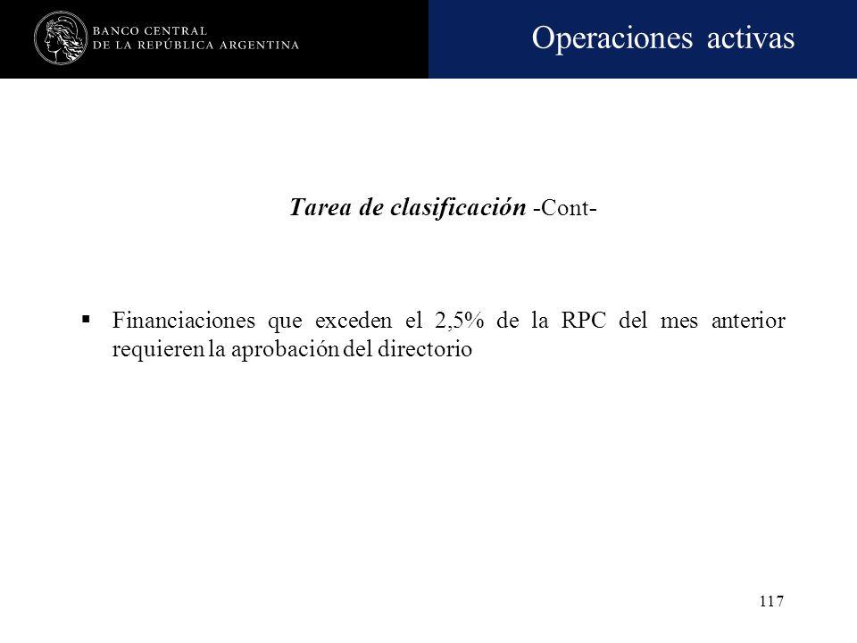 Operaciones activas 116 Legajo del cliente de acuerdo con las pautas de gestión crediticia Con todos los elementos necesarios para su evaluación previ