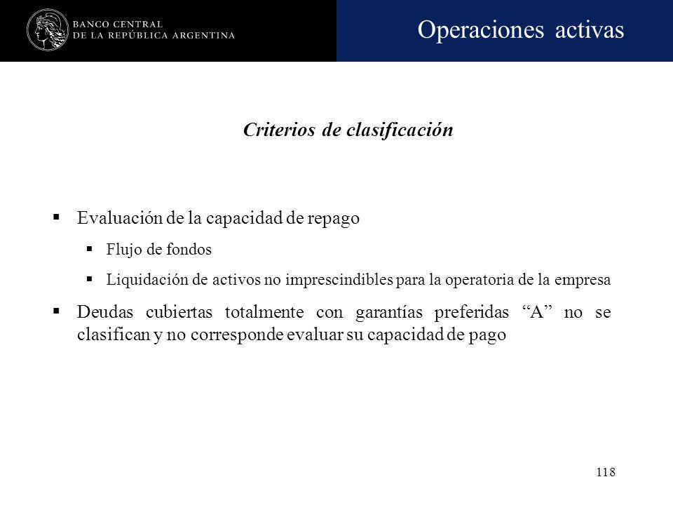 Operaciones activas 117 Financiaciones que exceden el 2,5% de la RPC del mes anterior requieren la aprobación del directorio Tarea de clasificación -C