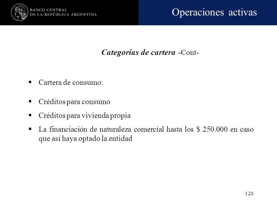 Operaciones activas 119 Categorías de cartera Cartera comercial: Quedan comprendidas todas las financiaciones –inclusive las de consumo o vivienda que