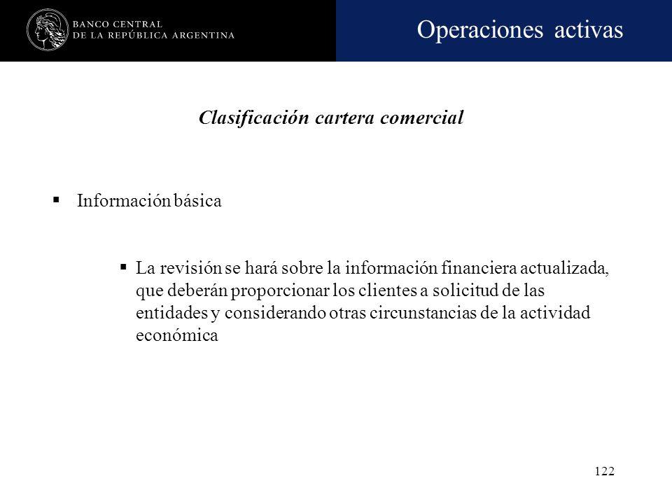 Operaciones activas 121 CLASIFICACIÓN DE LOS DEUDORES DE LA CARTERA COMERCIAL