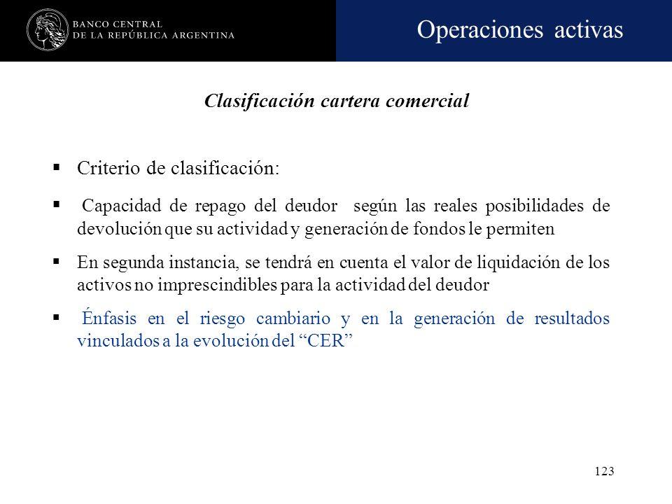 Operaciones activas 122 Información básica La revisión se hará sobre la información financiera actualizada, que deberán proporcionar los clientes a so