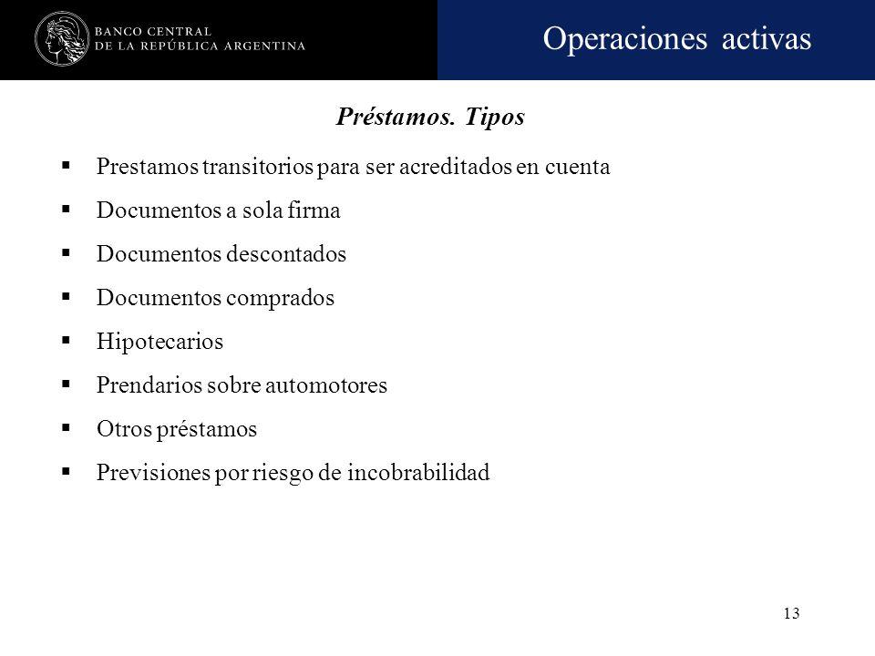 Operaciones activas 12 Préstamos Comprende los saldos deudores del financiamiento, en sus diversas modalidades, concedido por las entidades, que posib