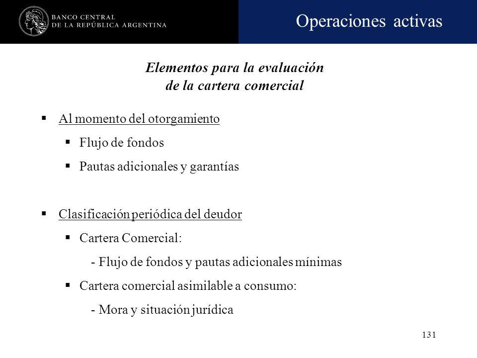 Operaciones activas 130 Capacidad de pago y solvencia Regularidad en el pago de las obligaciones Cualidades de la Dirección de la empresa Sistema de i