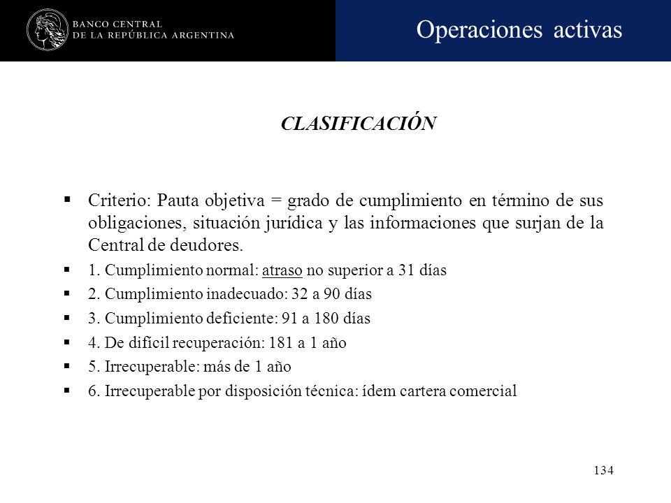 Operaciones activas 133 CLASIFICACIÓN No será obligatoria la evaluación de la capacidad de pago del deudor con la verificación de documentación que lo