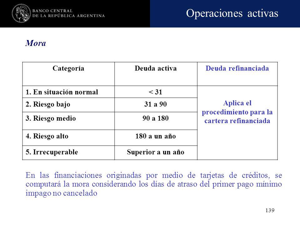 Operaciones activas 138 Criterio de clasificación Consideración de la capacidad de pago de los deudores (Activos y refinanciados) La clasificación se