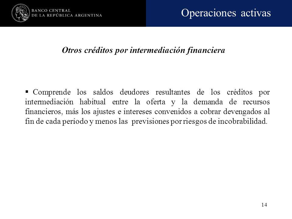 Operaciones activas 13 Préstamos. Tipos Prestamos transitorios para ser acreditados en cuenta Documentos a sola firma Documentos descontados Documento