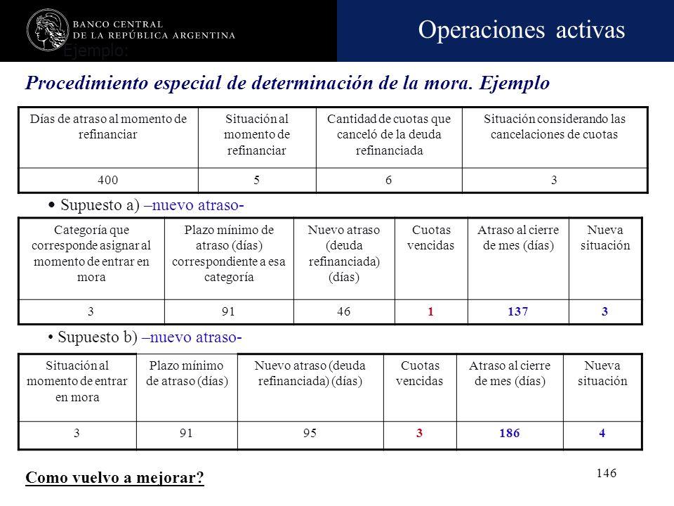 Operaciones activas 145 SituaciónPlazo mínimo de atrasos 10 232 391 4181 5Superior a 1 año Procedimiento especial de determinación de la mora. Plazos