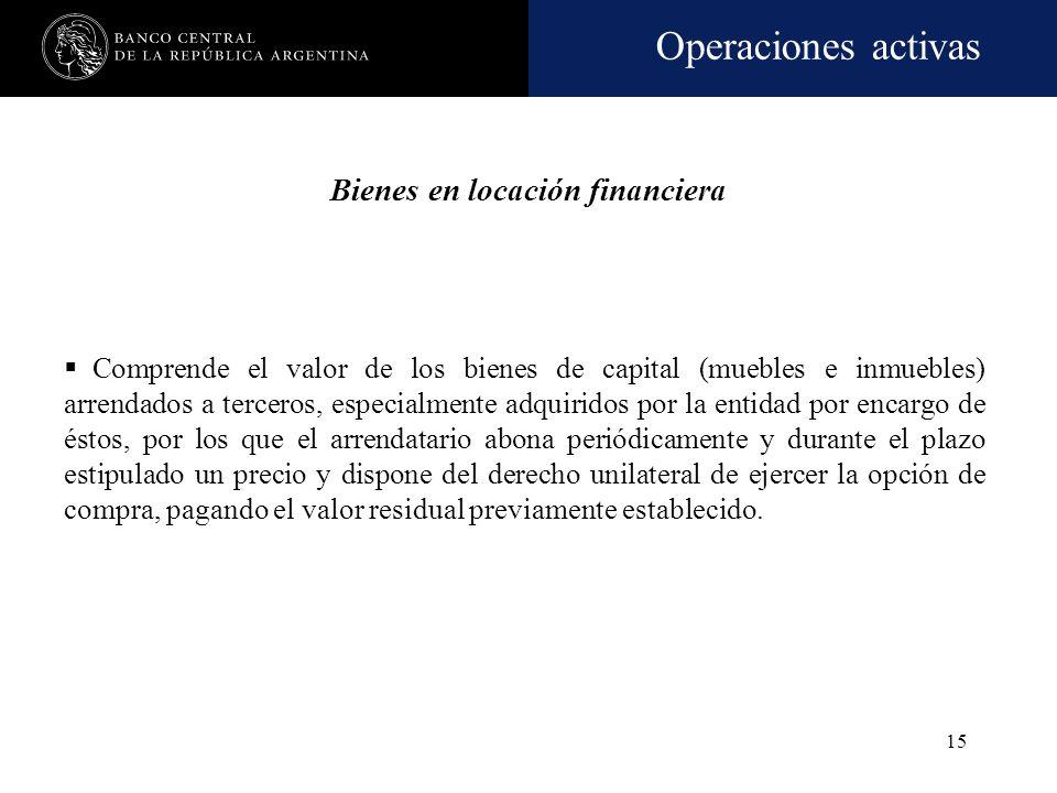 Operaciones activas 14 Otros créditos por intermediación financiera Comprende los saldos deudores resultantes de los créditos por intermediación habit