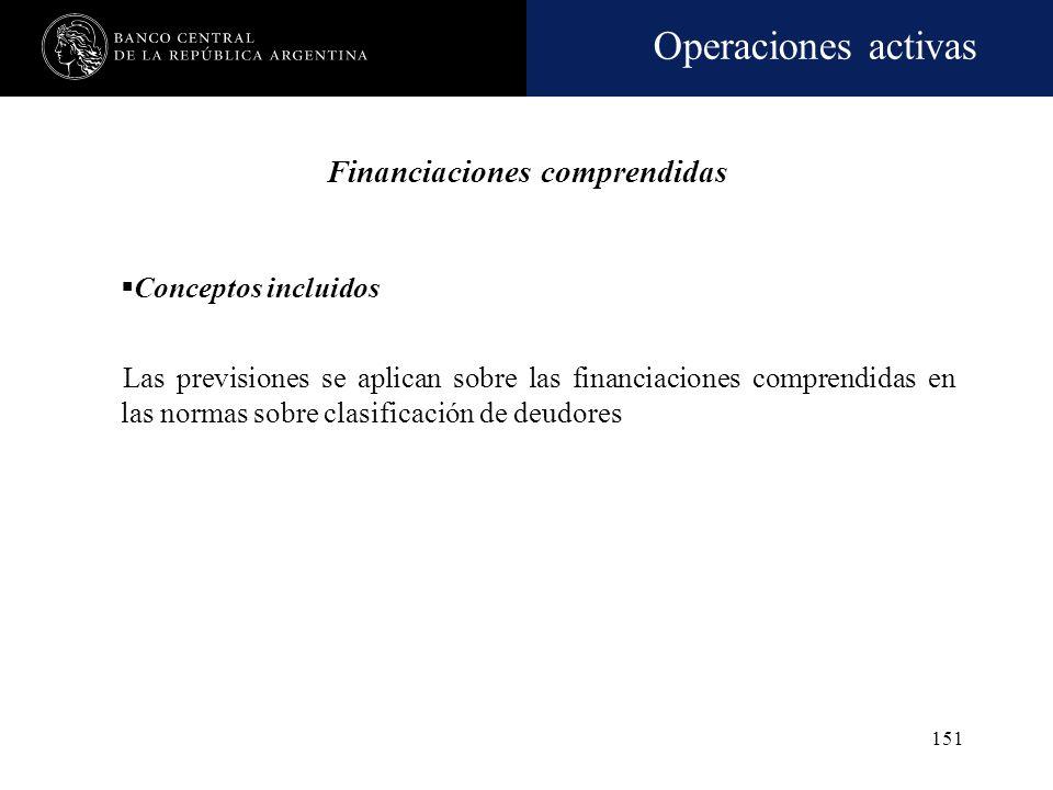 Operaciones activas 150 Temas Financiaciones comprendidas Pautas mínimas Procedimiento Bases de observancia de las normas