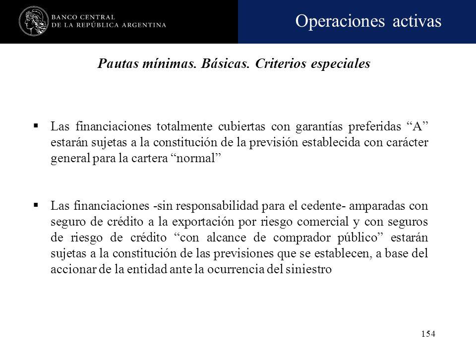 Operaciones activas 153 Certificados de participación o títulos de deuda garantizados con activos de fideicomisos comprendidos en la Ley de Entidades