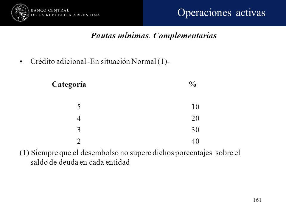 Operaciones activas 160 Deudores en categoría 6 Se previsionarán al 100 %: Deudas posteriores a su incorporación en esta categoría, una vez transcurri