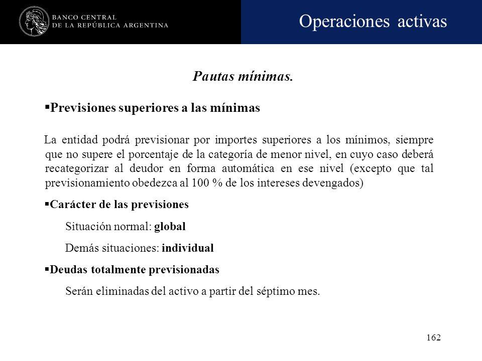 Operaciones activas 161 Crédito adicional -En situación Normal (1)- Categoría % 510 420 330 240 (1) Siempre que el desembolso no supere dichos porcent