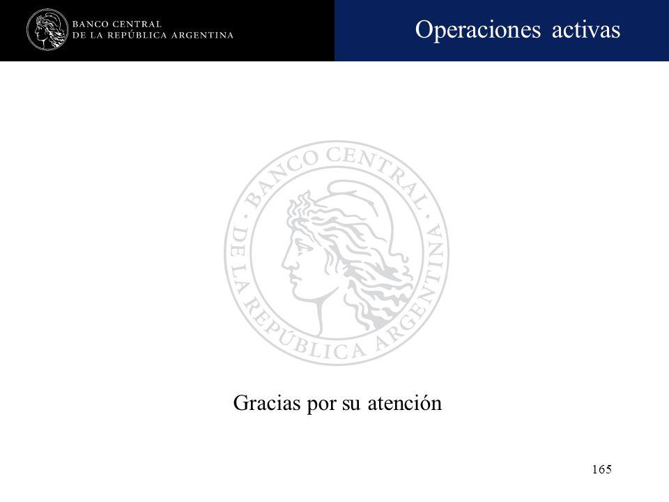 Operaciones activas 164 Requerimientos de la SEFyC Incumplimiento: Sanciones del art. 41° de la ley de Entidades financieras: falta grave y una multa