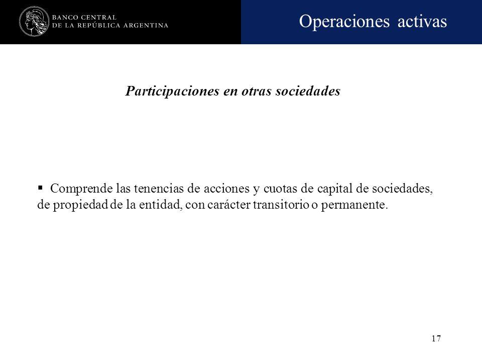 Operaciones activas 16 Bienes en locación financiera Valor de origen Ajustes por sumas pendientes de cobro Ajustes devengados a cobrar por CER Cobros