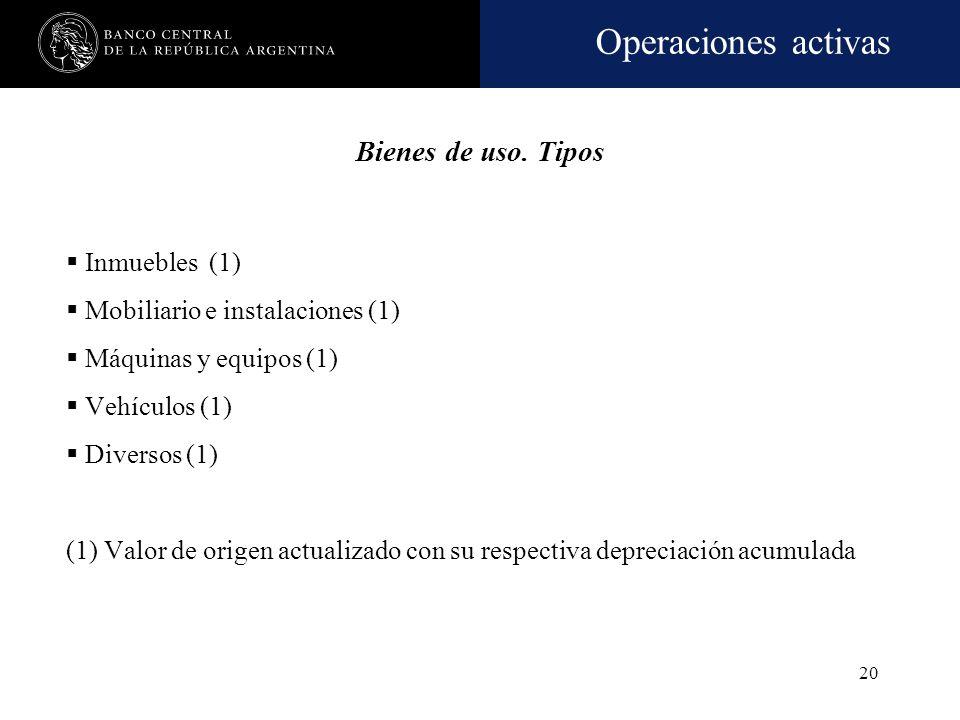 Operaciones activas 19 Bienes de uso Comprende los bienes tangibles de propiedad de la entidad, utilizados en su actividad específica, que tengan una