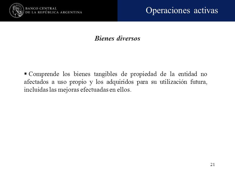 Operaciones activas 20 Bienes de uso. Tipos Inmuebles (1) Mobiliario e instalaciones (1) Máquinas y equipos (1) Vehículos (1) Diversos (1) (1) Valor d