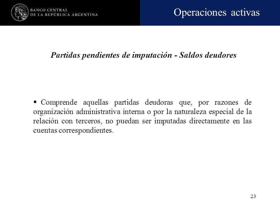 Operaciones activas 22 Bienes intangibles Comprende la llave de negocio adquirida y los gastos de organización y desarrollo en que se haya incurrido,