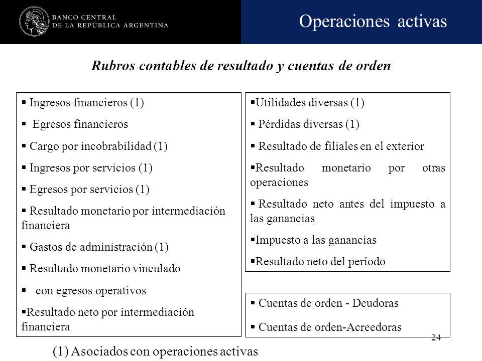 Operaciones activas 23 Partidas pendientes de imputación - Saldos deudores Comprende aquellas partidas deudoras que, por razones de organización admin
