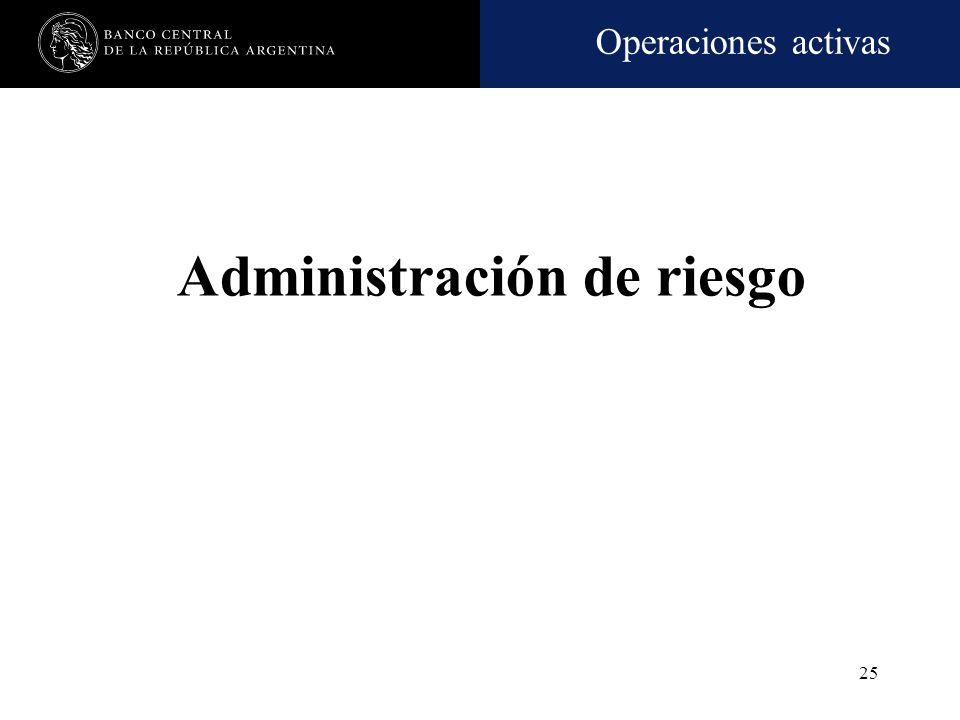 Operaciones activas 24 Rubros contables de resultado y cuentas de orden Ingresos financieros (1) Egresos financieros Cargo por incobrabilidad (1) Ingr