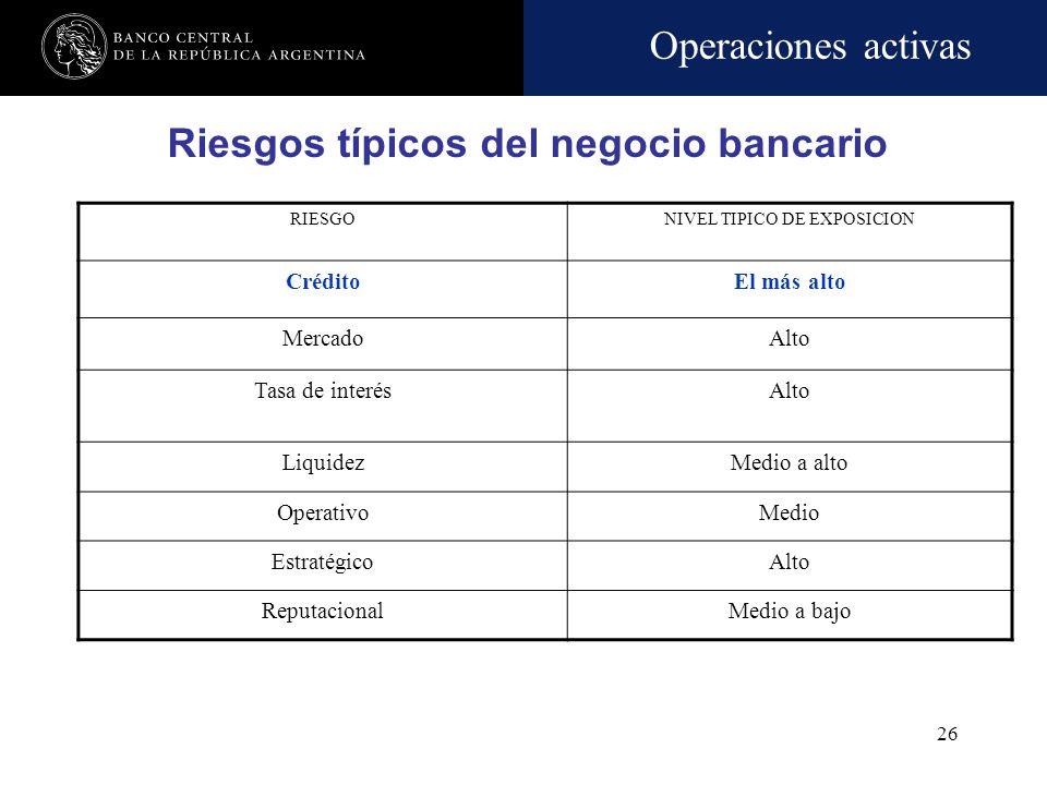 Operaciones activas 25 Administración de riesgo